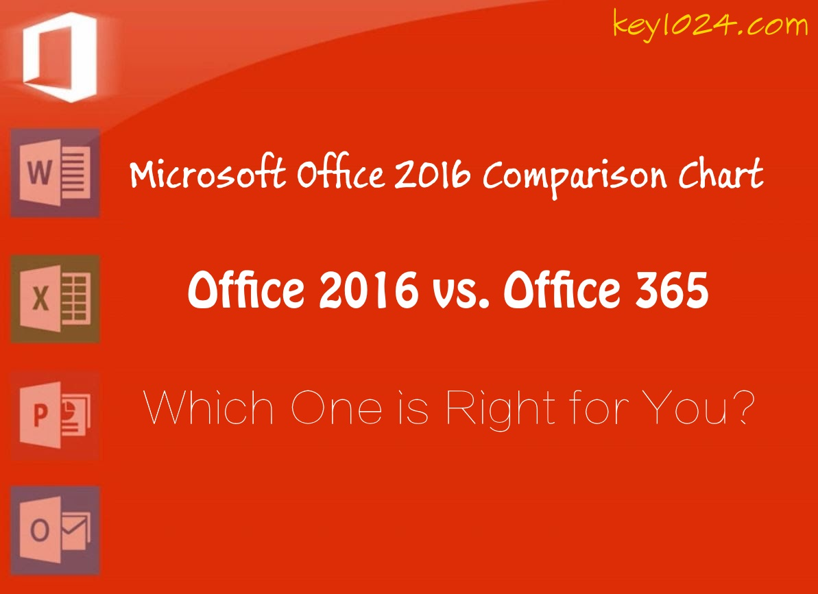 Microsoft Office 2016 Version Comparison – Which One is Right for You?